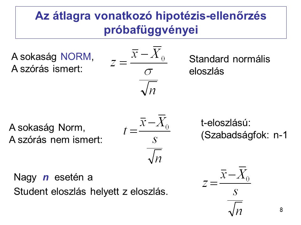 Az átlagra vonatkozó hipotézis-ellenőrzés próbafüggvényei