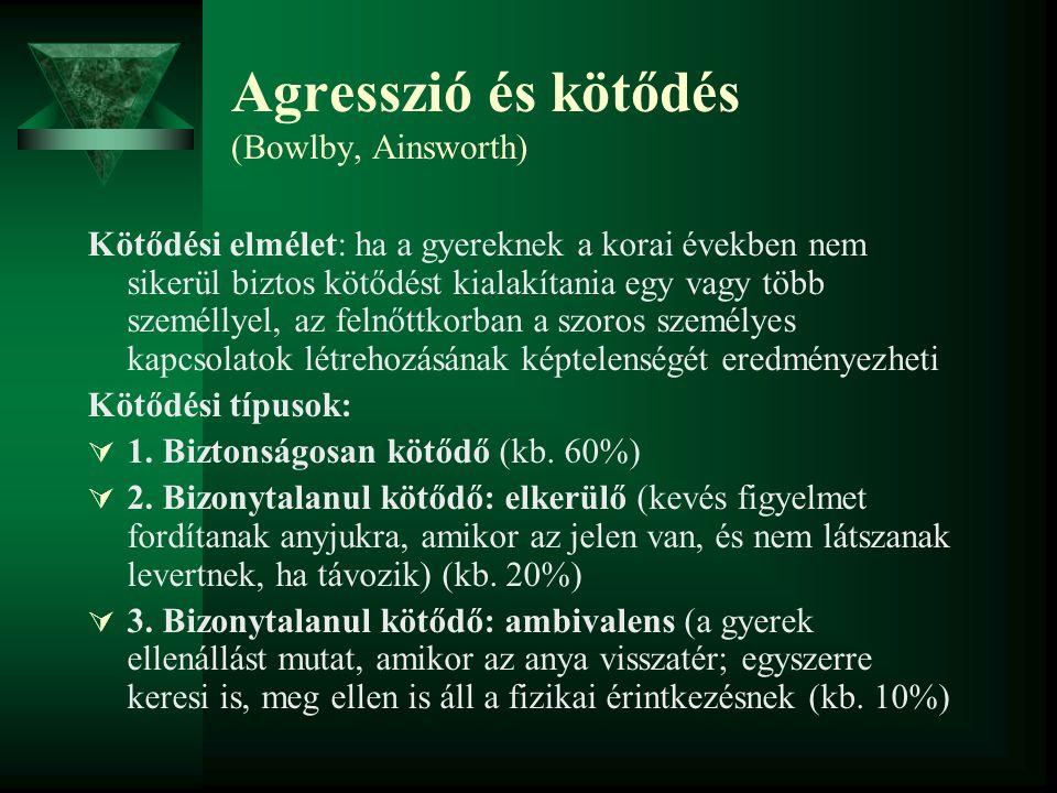 Agresszió és kötődés (Bowlby, Ainsworth)