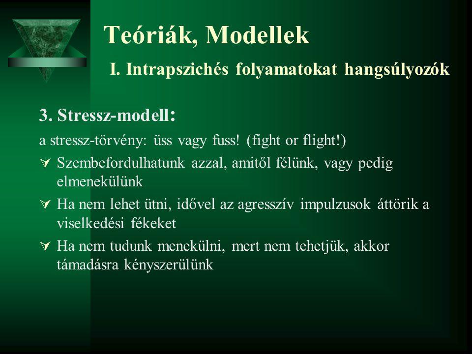 Teóriák, Modellek I. Intrapszichés folyamatokat hangsúlyozók