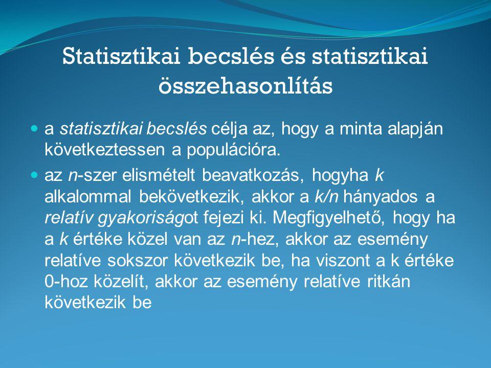 Statisztikai becslés és statisztikai összehasonlítás