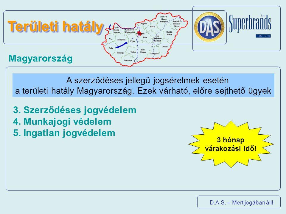 Területi hatály Magyarország 3. Szerződéses jogvédelem