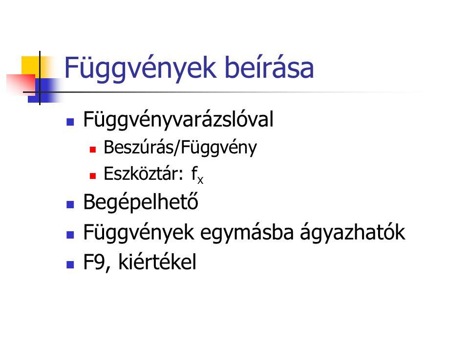 Függvények beírása Függvényvarázslóval Begépelhető