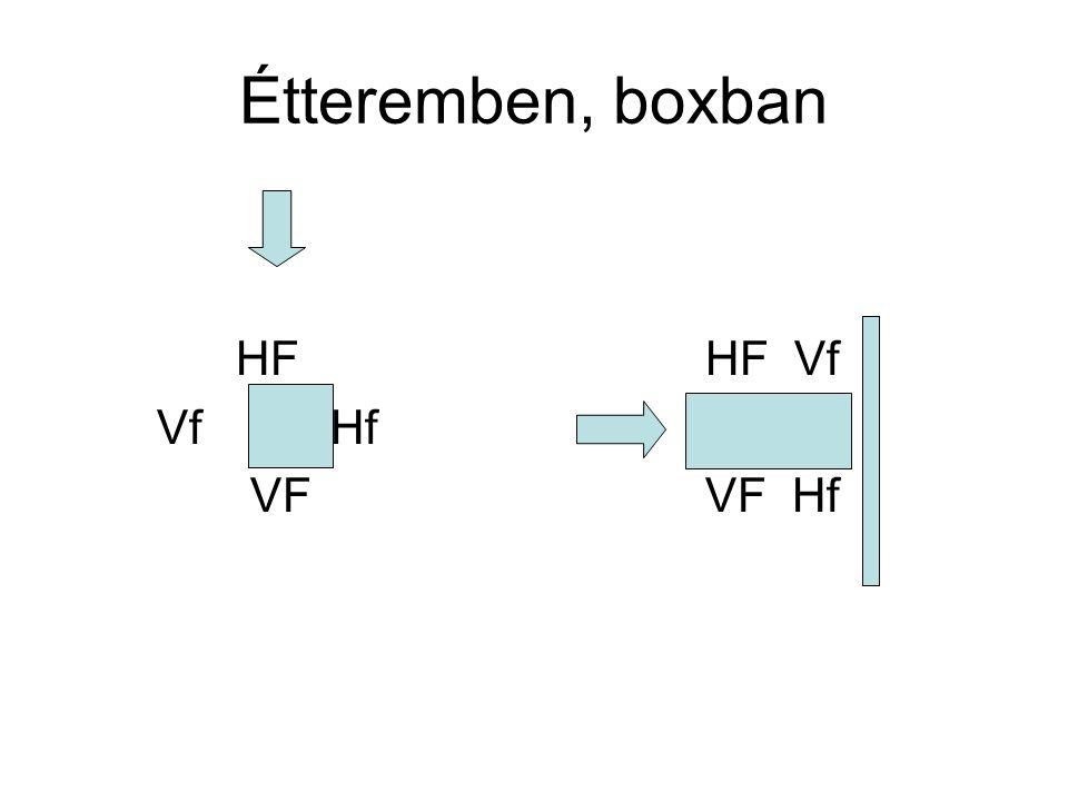 Étteremben, boxban HF HF Vf Vf Hf VF VF Hf