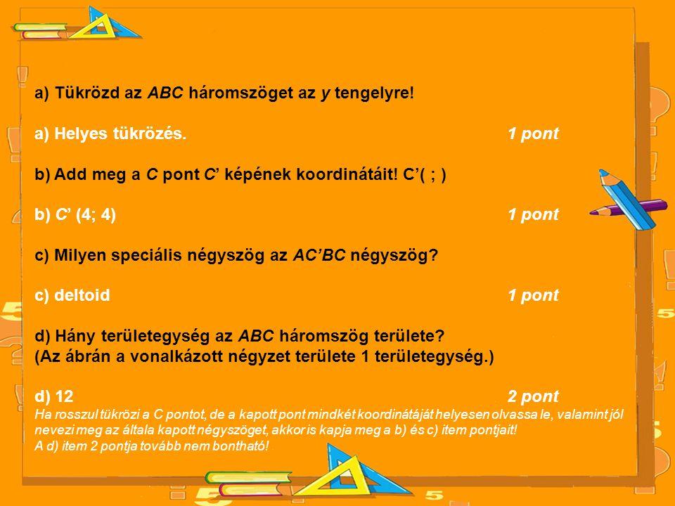 a) Tükrözd az ABC háromszöget az y tengelyre!