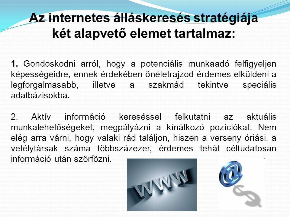 Az internetes álláskeresés stratégiája két alapvető elemet tartalmaz: