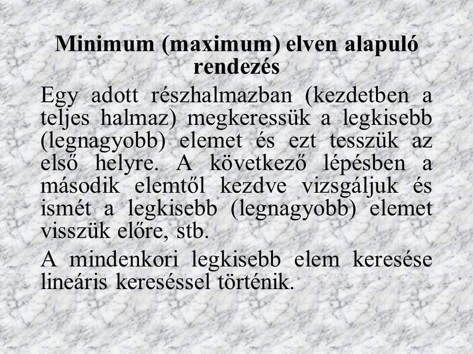 Minimum (maximum) elven alapuló rendezés