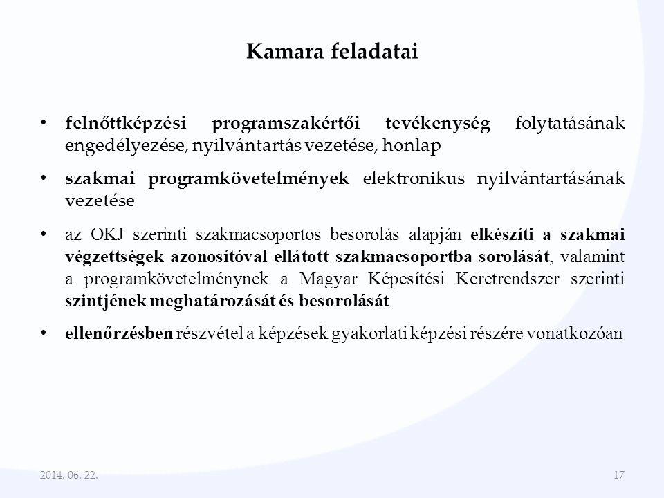 Kamara feladatai felnőttképzési programszakértői tevékenység folytatásának engedélyezése, nyilvántartás vezetése, honlap.