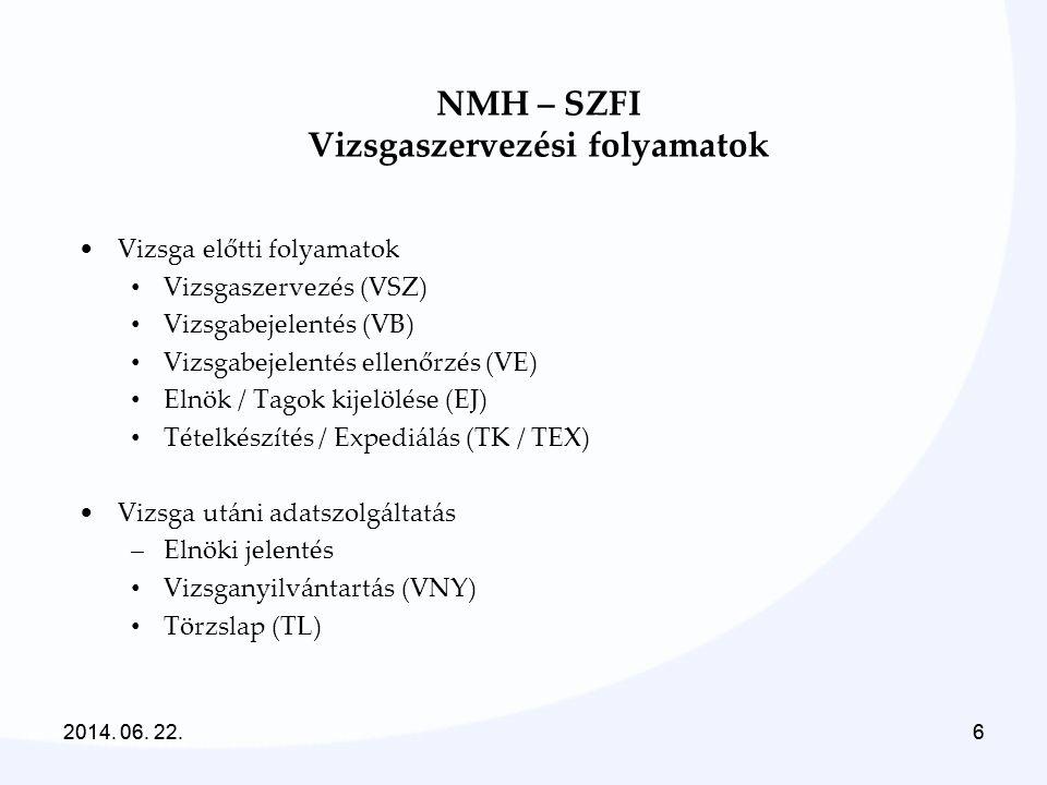 NMH – SZFI Vizsgaszervezési folyamatok