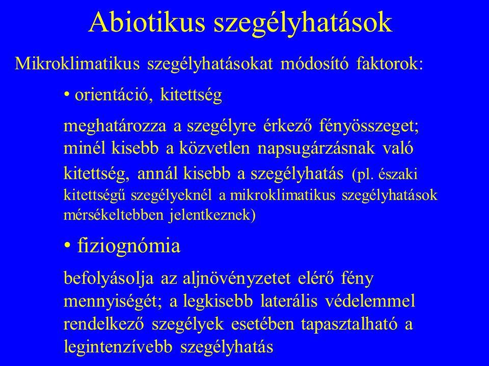 Abiotikus szegélyhatások