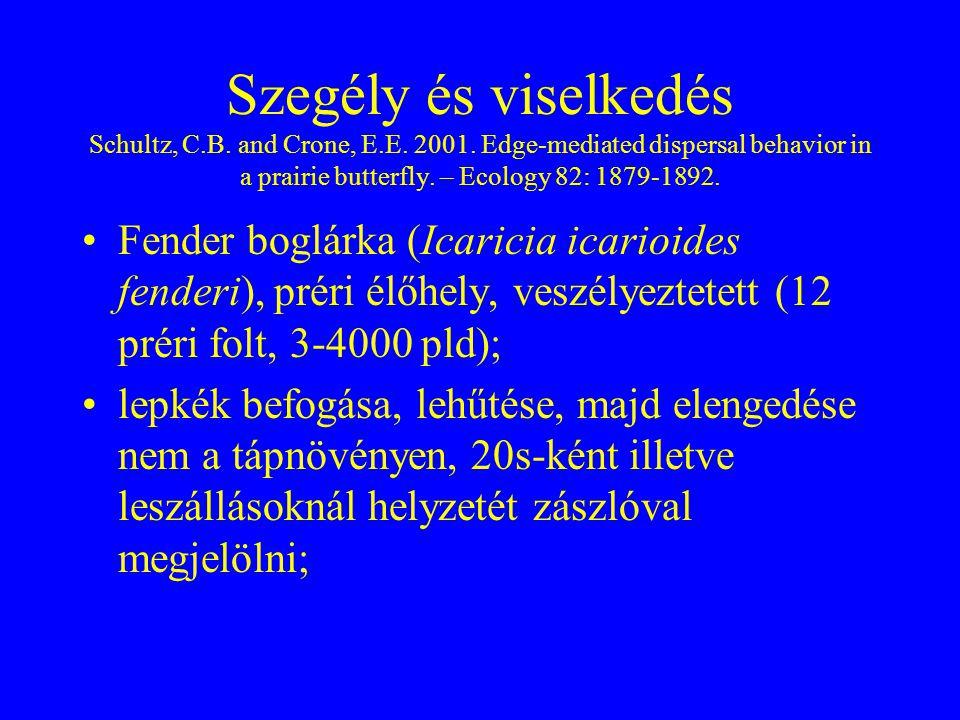 Szegély és viselkedés Schultz, C. B. and Crone, E. E. 2001