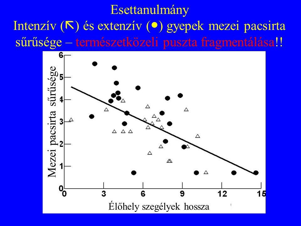 Esettanulmány Intenzív () és extenzív (●) gyepek mezei pacsirta sűrűsége – természetközeli puszta fragmentálása!!