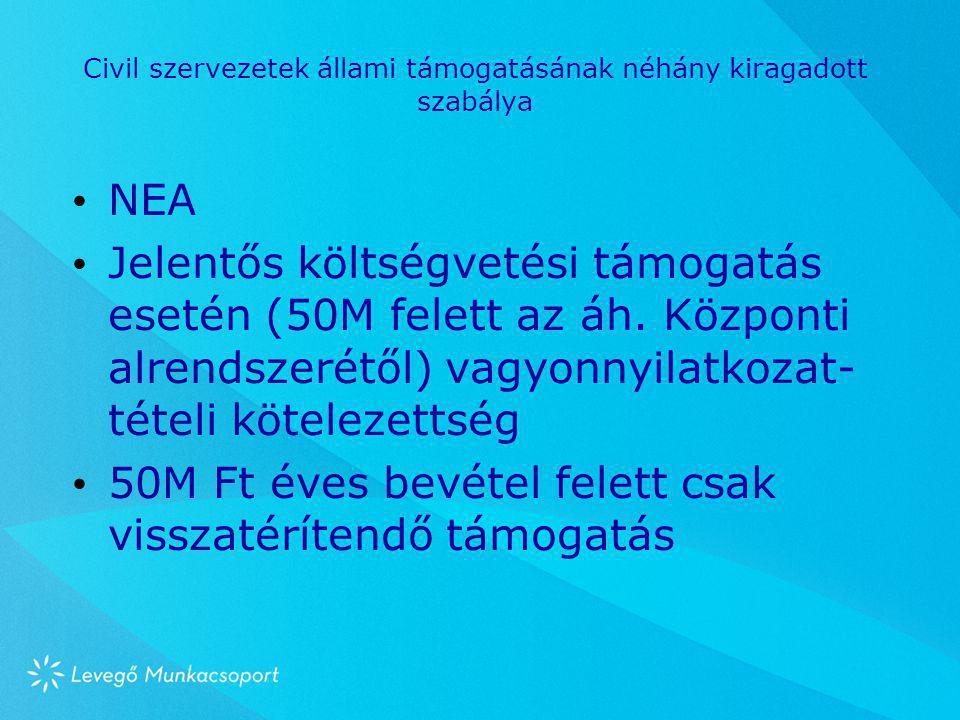 Civil szervezetek állami támogatásának néhány kiragadott szabálya