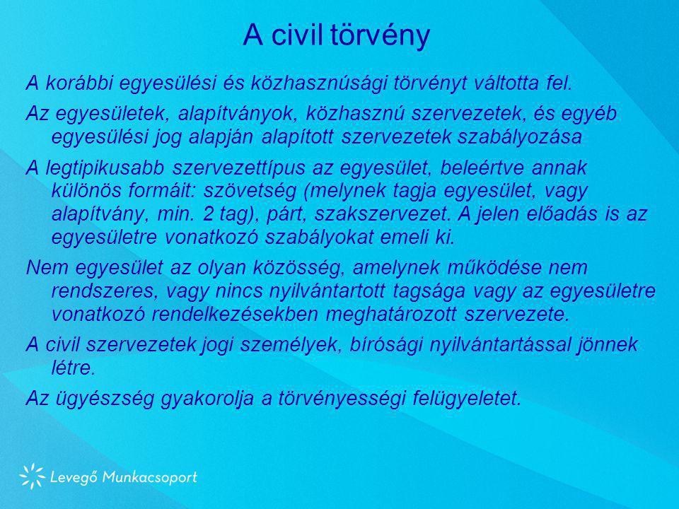 A civil törvény A korábbi egyesülési és közhasznúsági törvényt váltotta fel.