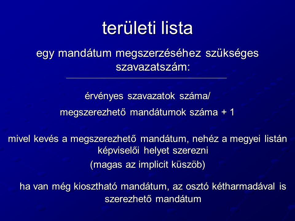 területi lista egy mandátum megszerzéséhez szükséges szavazatszám: érvényes szavazatok száma/ megszerezhető mandátumok száma + 1.