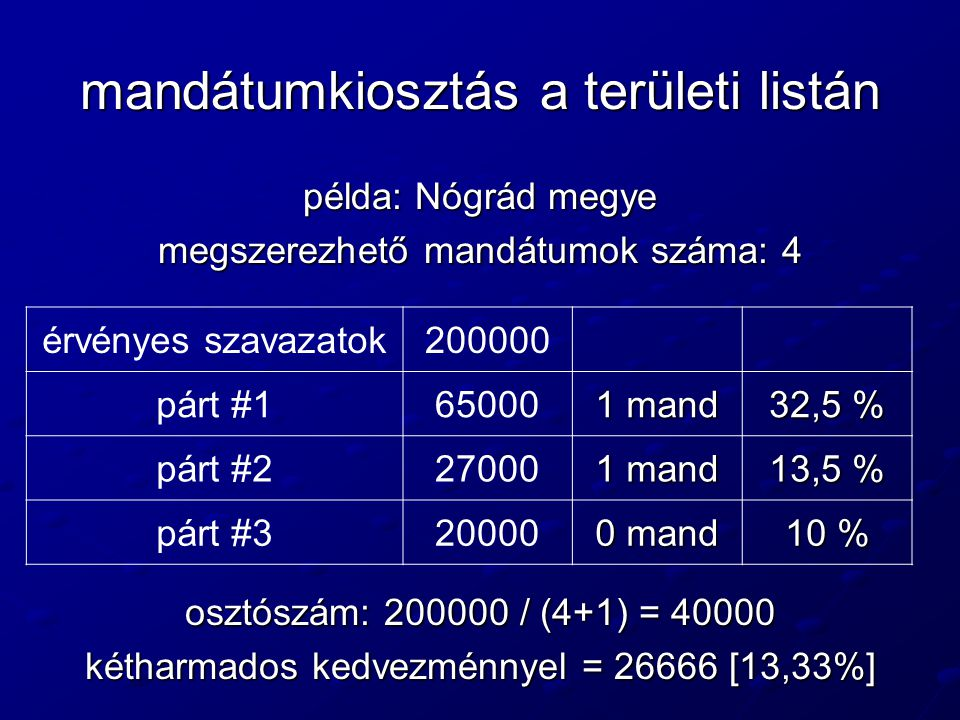 mandátumkiosztás a területi listán