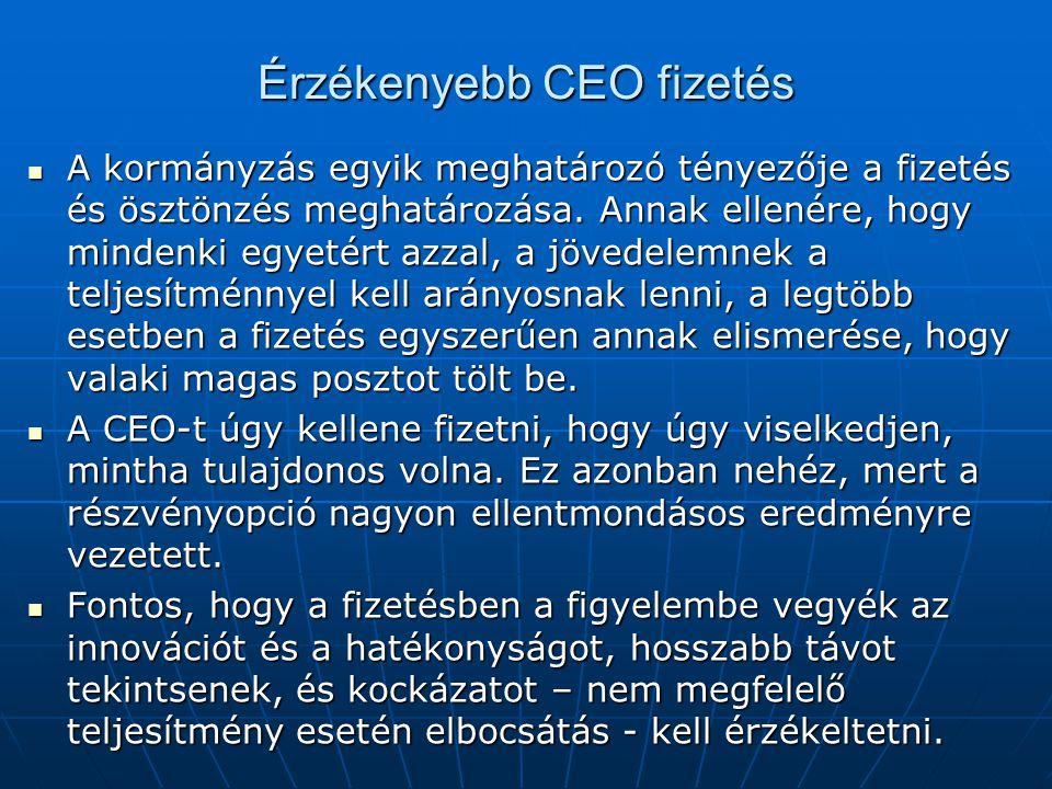 Érzékenyebb CEO fizetés
