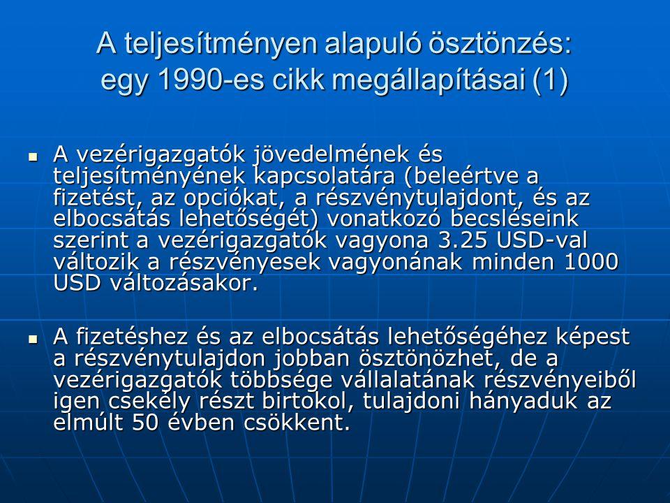A teljesítményen alapuló ösztönzés: egy 1990-es cikk megállapításai (1)