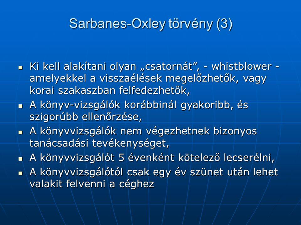 Sarbanes-Oxley törvény (3)