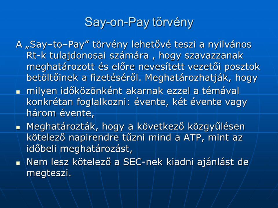 Say-on-Pay törvény