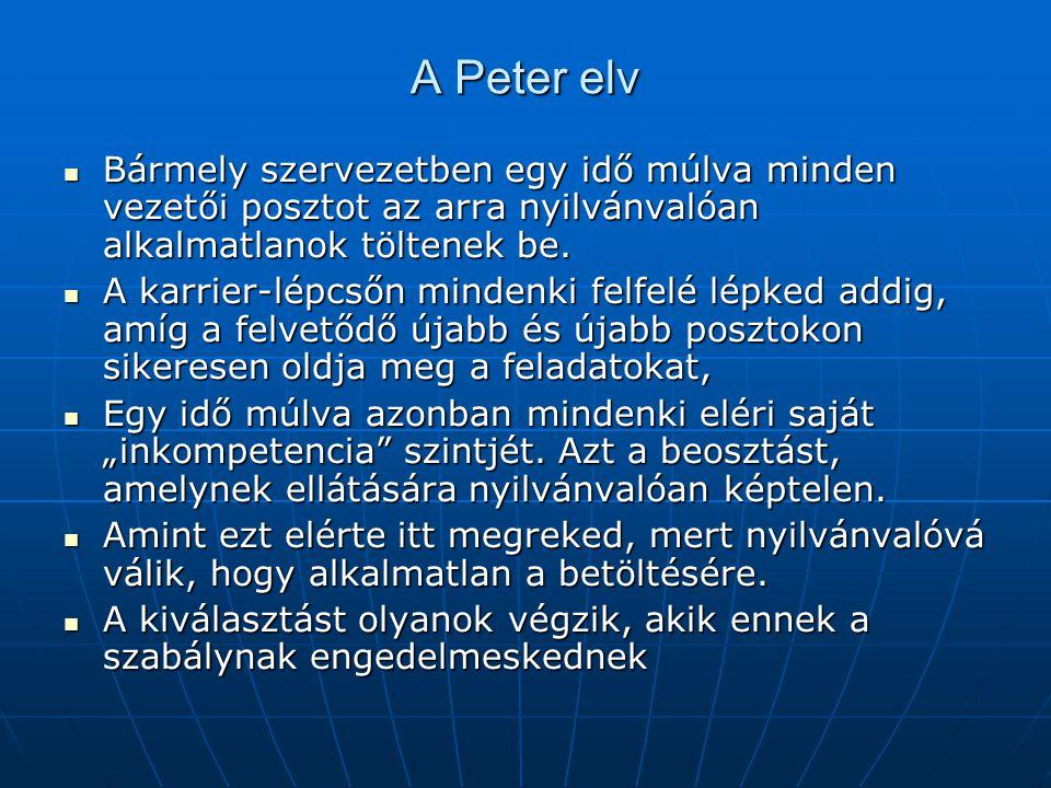 A Peter elv Bármely szervezetben egy idő múlva minden vezetői posztot az arra nyilvánvalóan alkalmatlanok töltenek be.