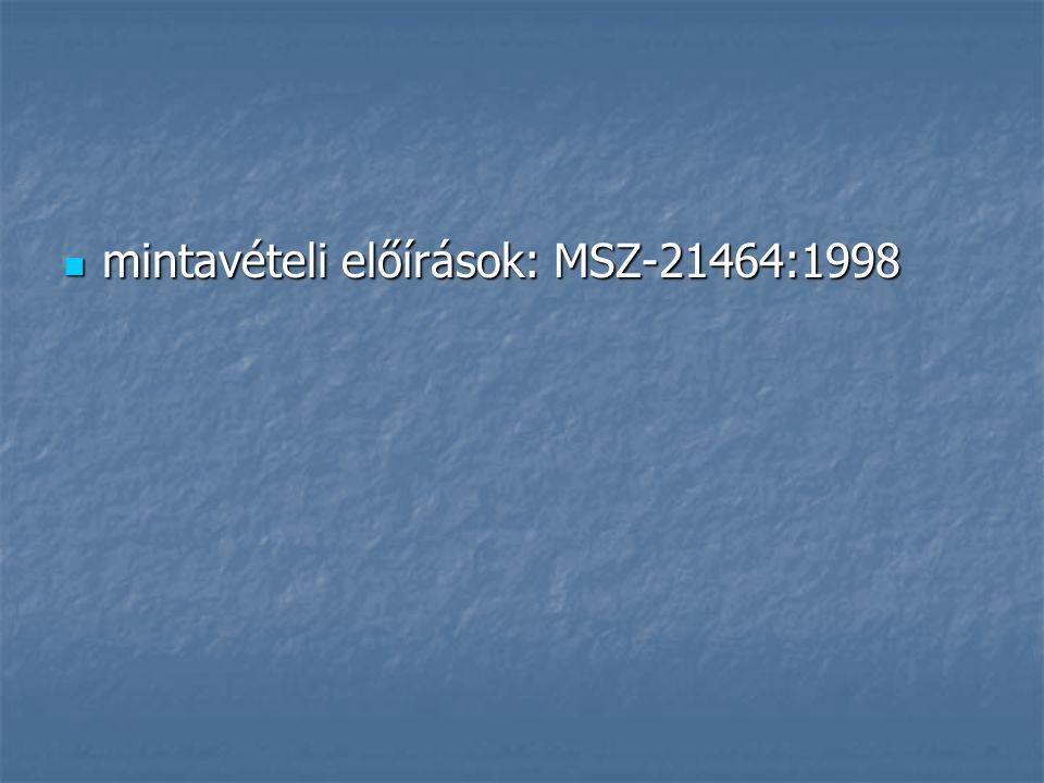 mintavételi előírások: MSZ-21464:1998