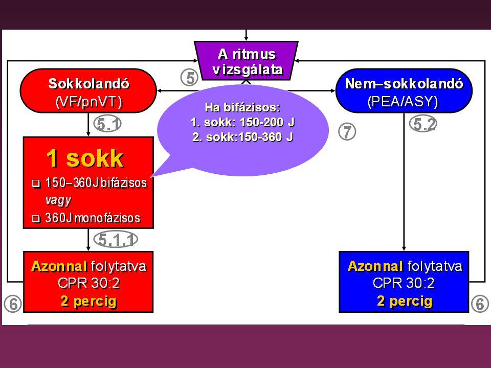 Ha bifázisos: 1. sokk: 150-200 J 2. sokk:150-360 J