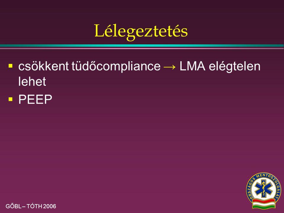 Lélegeztetés csökkent tüdőcompliance → LMA elégtelen lehet PEEP