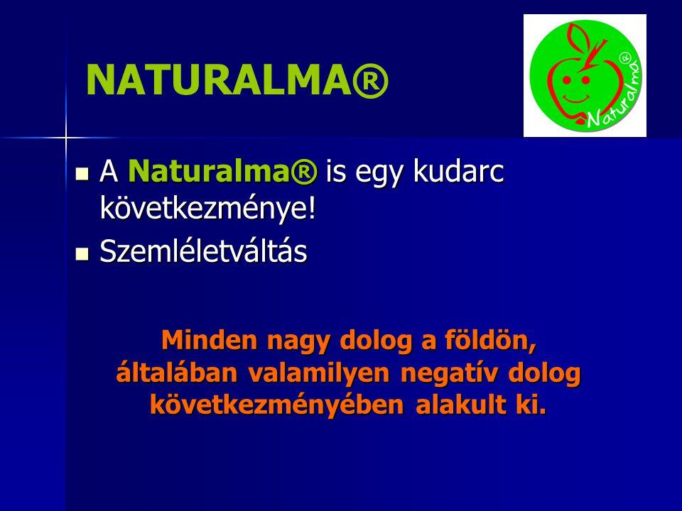 NATURALMA® A Naturalma® is egy kudarc következménye! Szemléletváltás