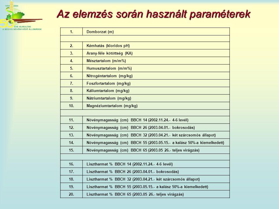 Az elemzés során használt paraméterek