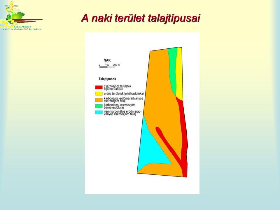 A naki terület talajtípusai