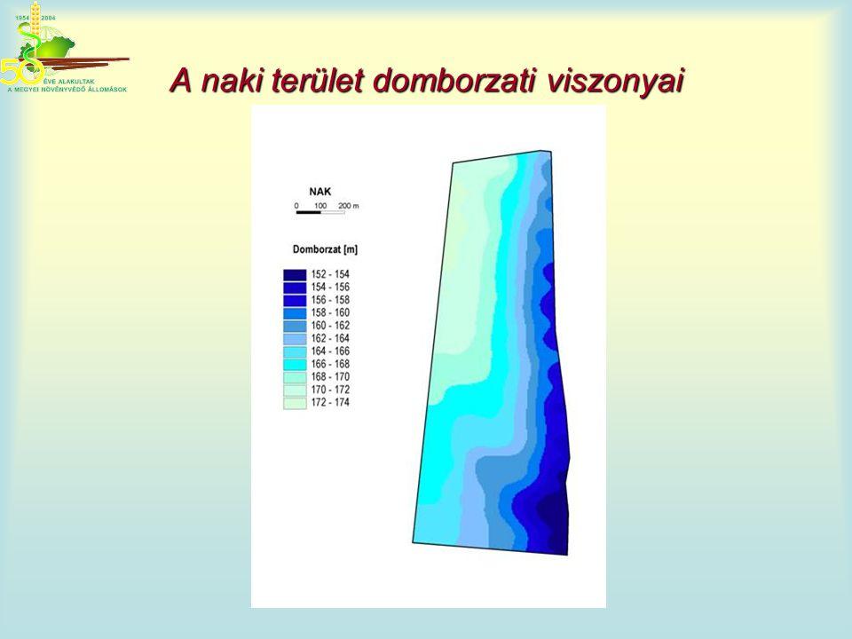 A naki terület domborzati viszonyai