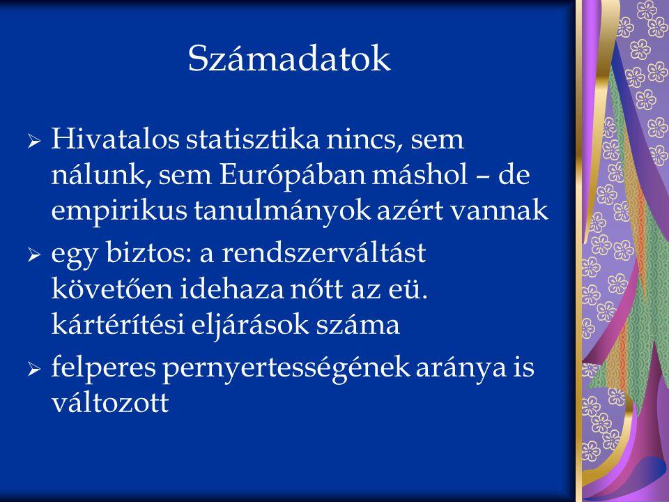 Számadatok Hivatalos statisztika nincs, sem nálunk, sem Európában máshol – de empirikus tanulmányok azért vannak.