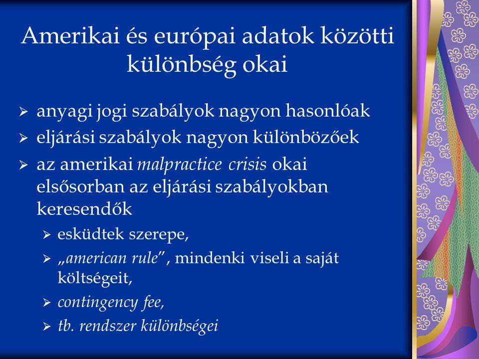 Amerikai és európai adatok közötti különbség okai