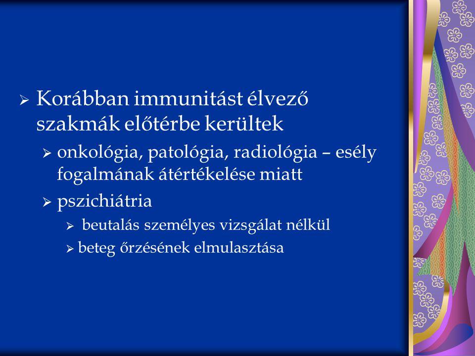 Korábban immunitást élvező szakmák előtérbe kerültek