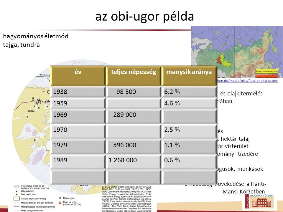 az obi-ugor példa hagyományos életmód tajga, tundra év teljes népesség