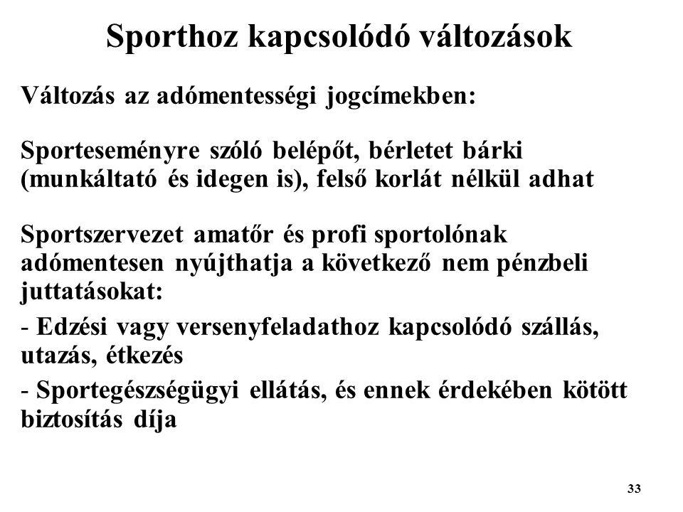Sporthoz kapcsolódó változások