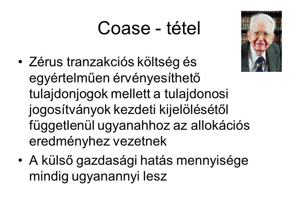 Coase - tétel