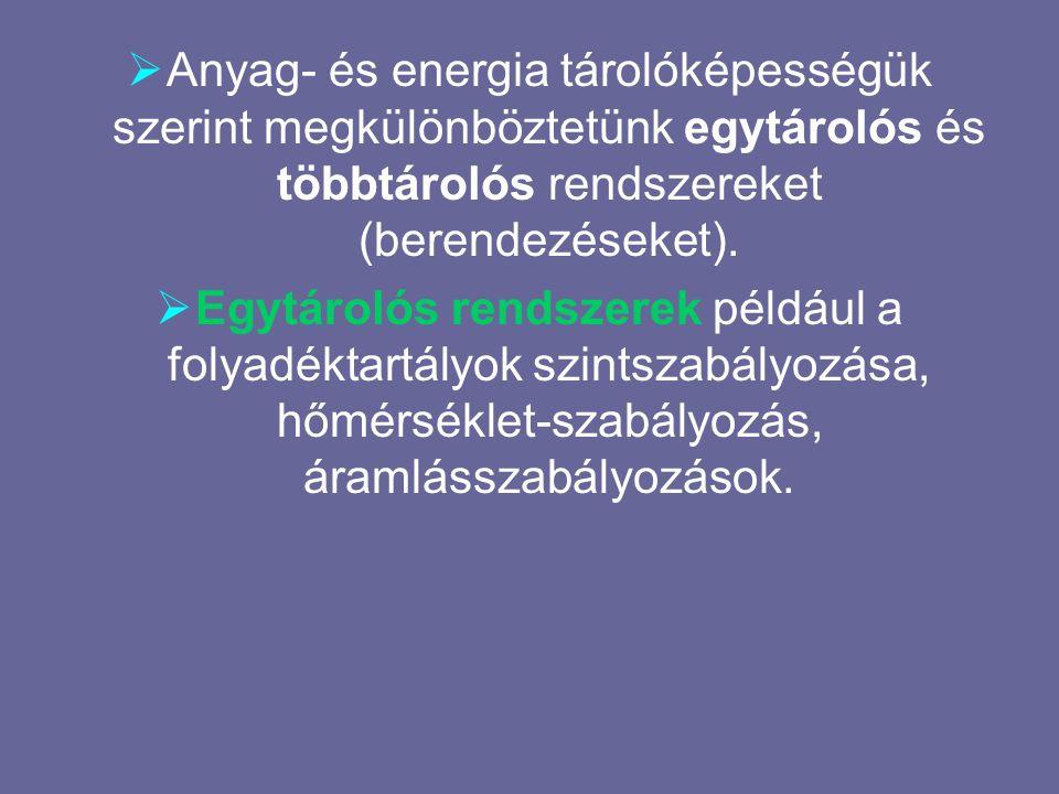 Anyag- és energia tárolóképességük szerint megkülönböztetünk egytárolós és többtárolós rendszereket (berendezéseket).