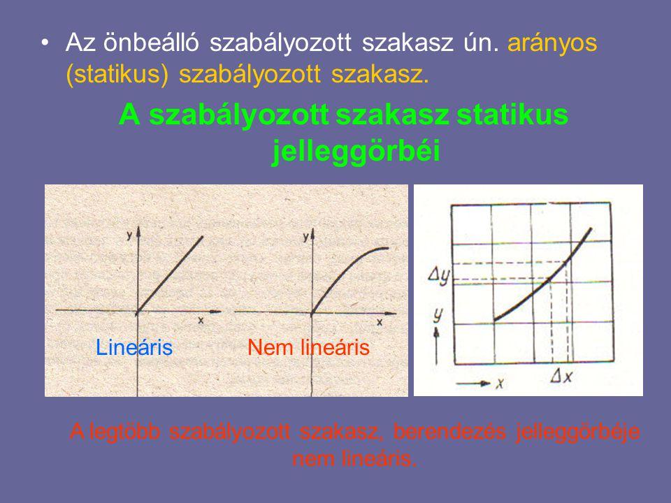 A szabályozott szakasz statikus jelleggörbéi