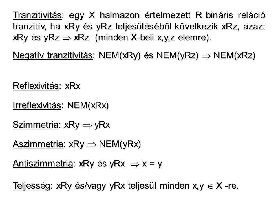 Tranzitivitás: egy X halmazon értelmezett R bináris reláció tranzitív, ha xRy és yRz teljesüléséből következik xRz, azaz: xRy és yRz  xRz (minden X-beli x,y,z elemre).
