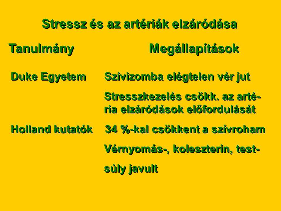 Stressz és az artériák elzáródása