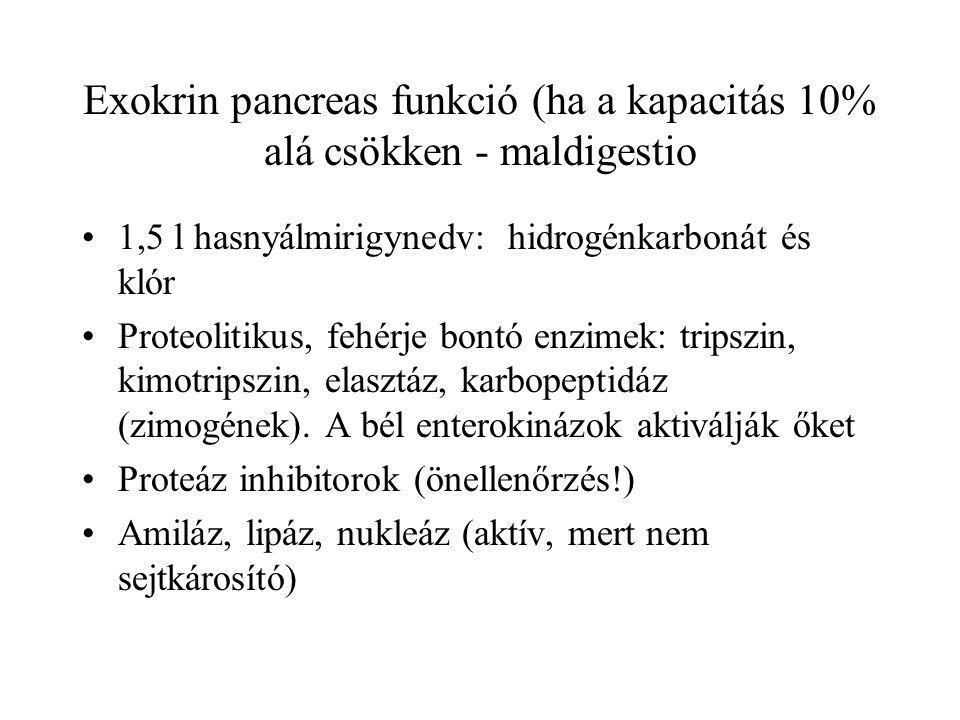 Exokrin pancreas funkció (ha a kapacitás 10% alá csökken - maldigestio