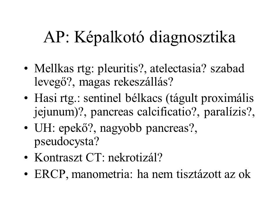 AP: Képalkotó diagnosztika