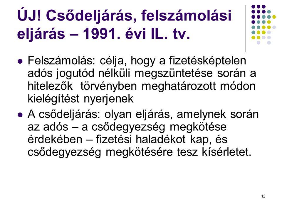ÚJ! Csődeljárás, felszámolási eljárás – 1991. évi IL. tv.