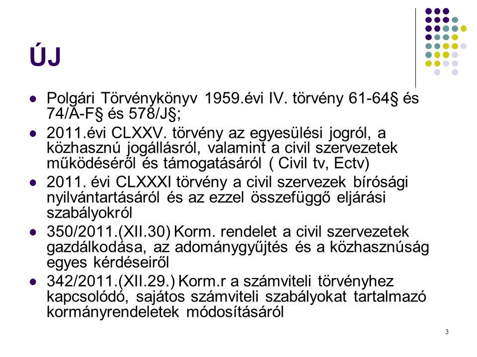 ÚJ Polgári Törvénykönyv 1959.évi IV. törvény 61-64§ és 74/A-F§ és 578/J§;