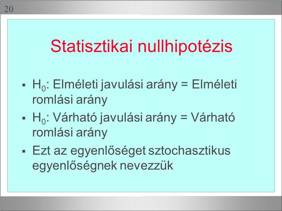 Statisztikai nullhipotézis