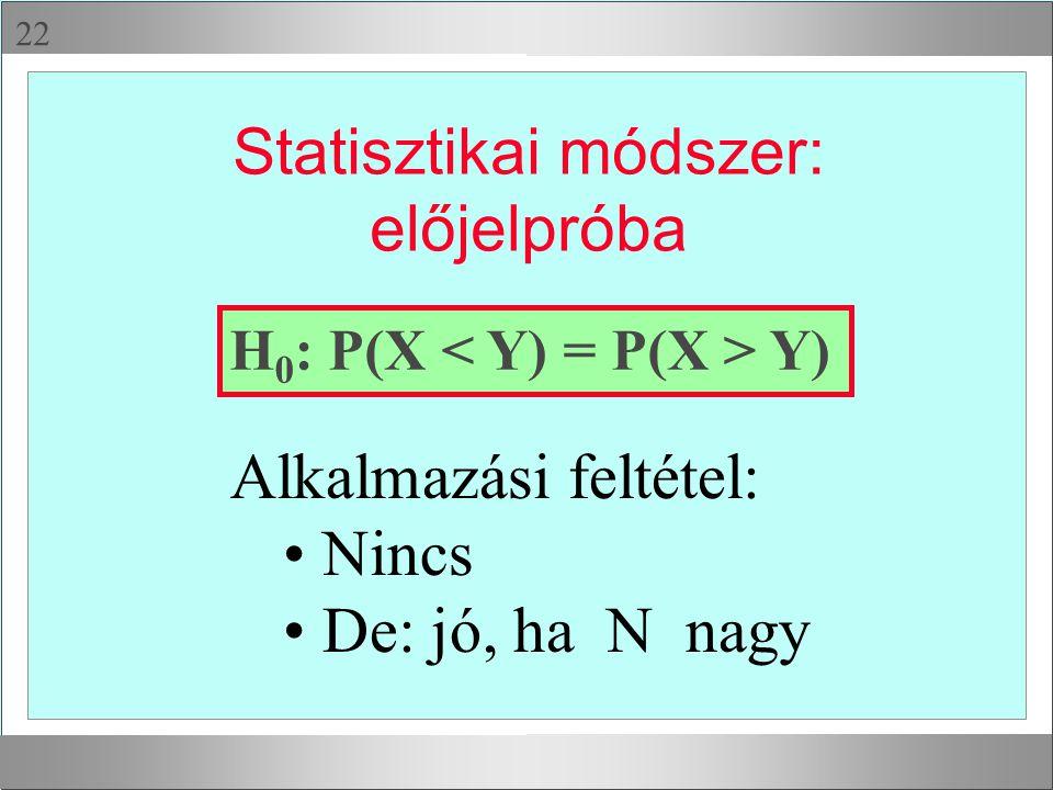Statisztikai módszer: előjelpróba