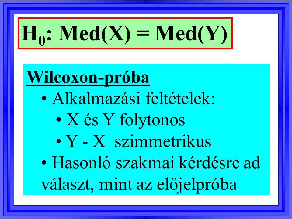 H0: Med(X) = Med(Y) Wilcoxon-próba Alkalmazási feltételek: