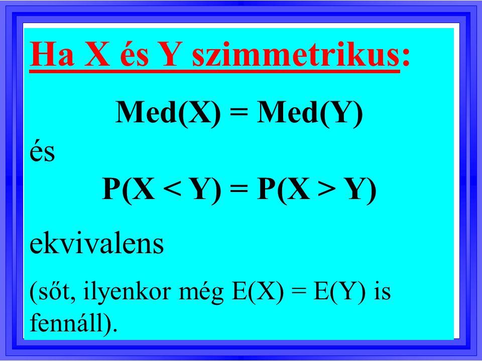 Ha X és Y szimmetrikus: Med(X) = Med(Y) és P(X < Y) = P(X > Y)