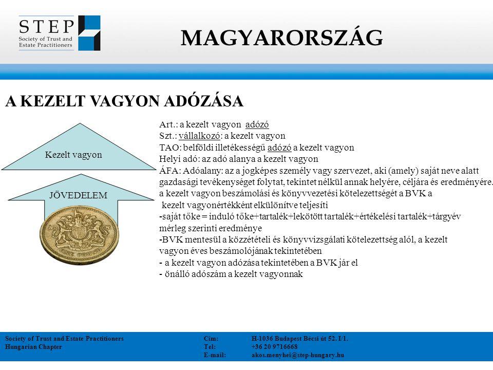MAGYARORSZÁG A KEZELT VAGYON ADÓZÁSA Art.: a kezelt vagyon adózó